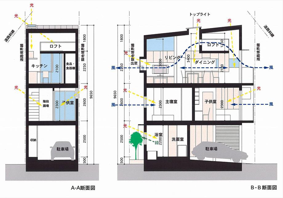 狭小住宅プラン:10坪・木造3階建て住宅::狭小住宅の間取り・3 ...